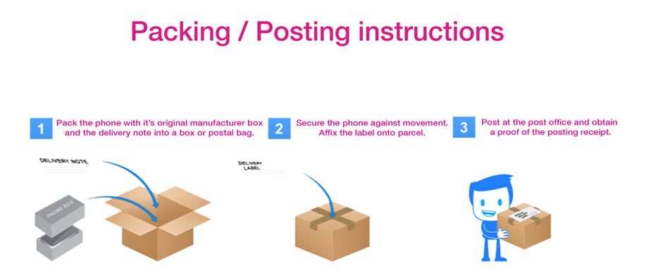 Packing and posting instructions